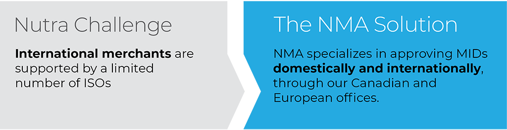 NMA specializes in approving MIDs domestically and inernationally, through our Canadian and European offices.