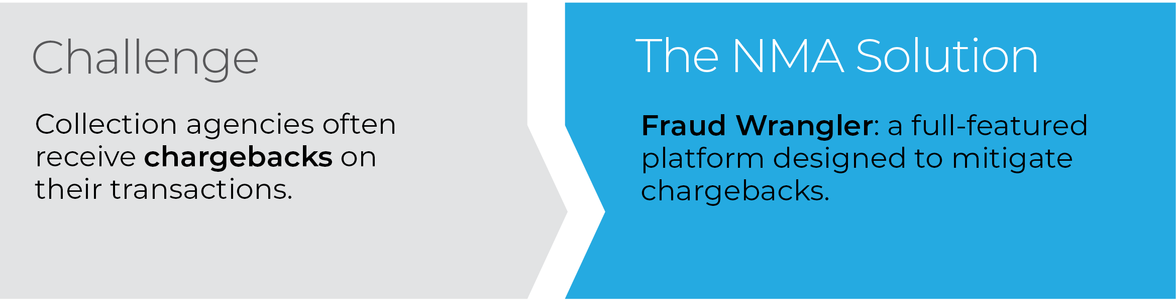 Fraud Wrangler: a full-featured platform designed to mitigate chargebacks.